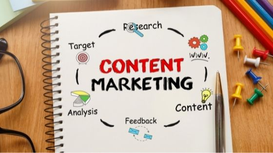 The Most Useful Content Marketing Tools